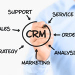 CRM: to be or not to be